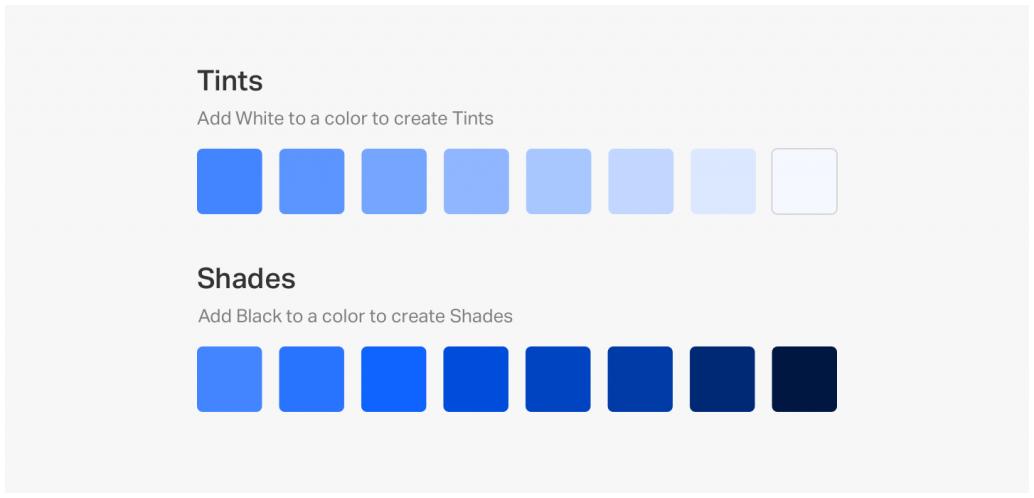 Teintures et nuances dans la théorie des couleurs