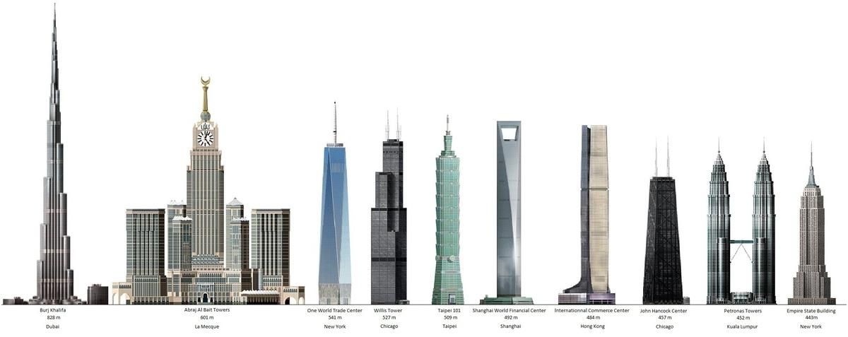 Burj Khalifa, tours architecture